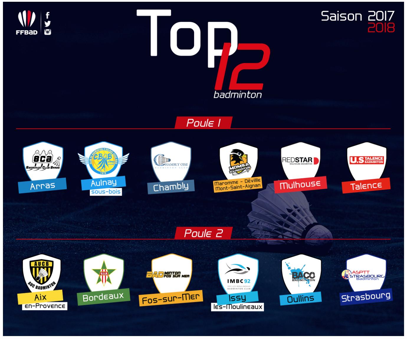 Top12 / J6 : L'heure des bonnes résolutions