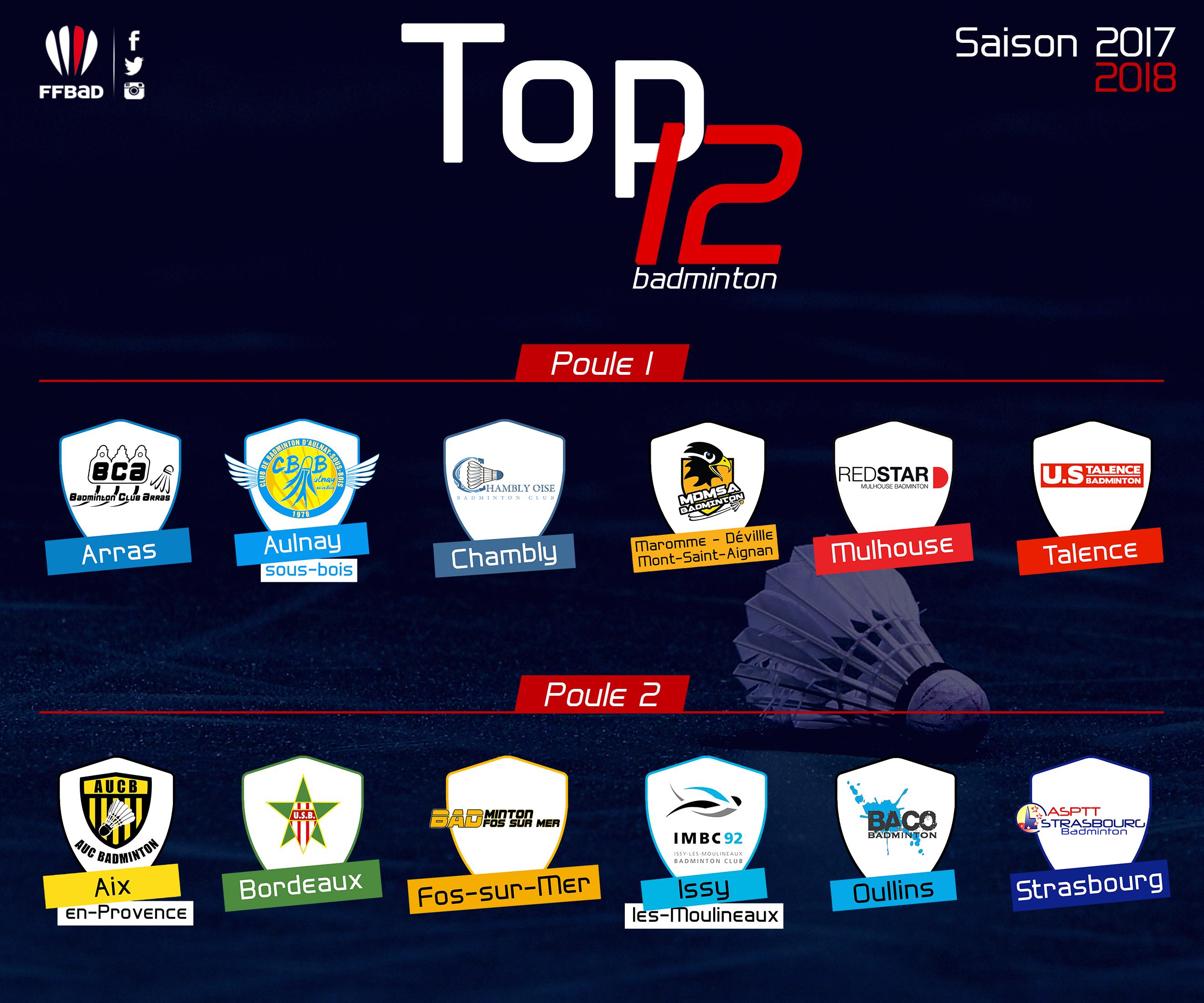 Top12 J6 : Le duel des troisièmes places